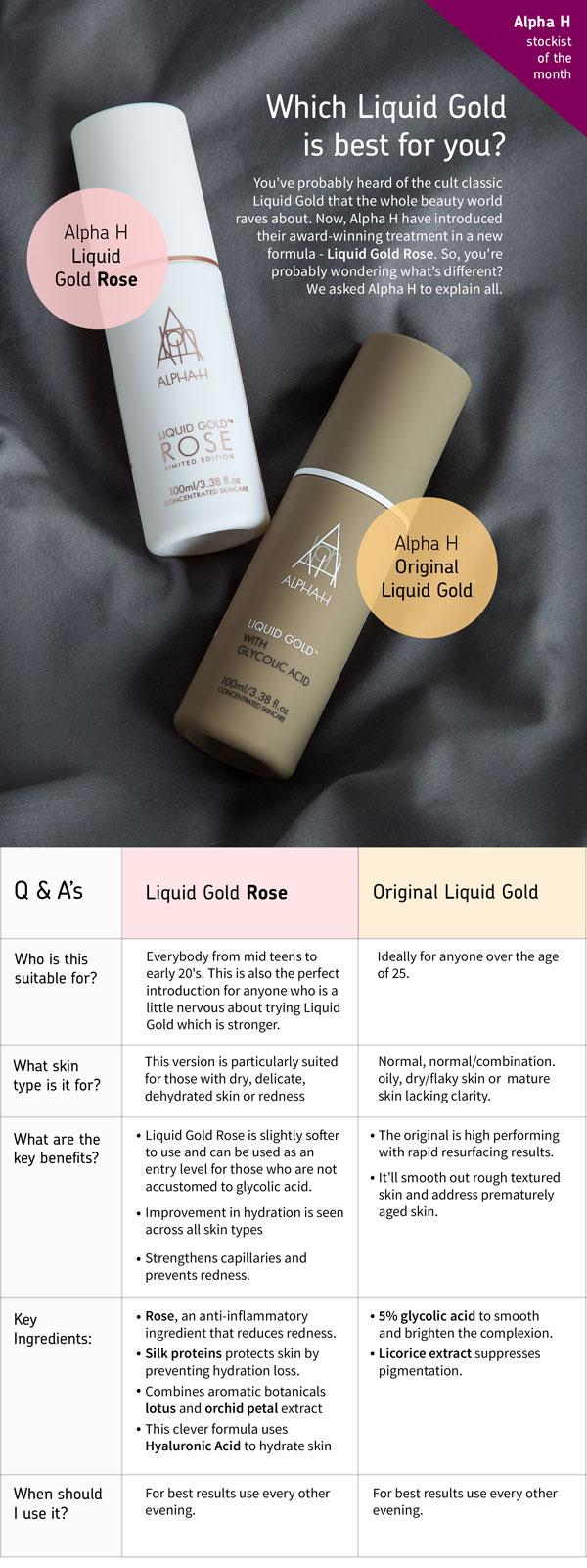 Alpha-H-Liquid-Gold